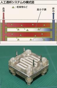 人工透析システムの模式図と、500円玉程度の大きさの小型人工透析システム