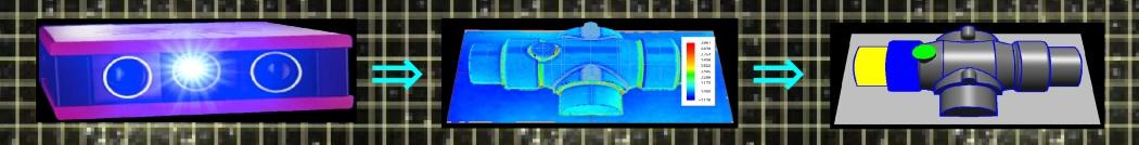 3D計測・3D測定